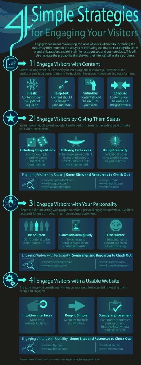 4 simple strategies for engaging your visitors [Infographic] | Social Media (network, technology, blog, community, virtual reality, etc...) | Scoop.it
