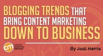 Blogging Trends That Bring Content Marketing Down to Business | Digital Brand Marketing | Scoop.it