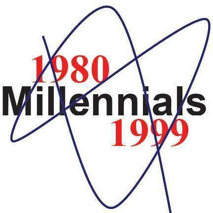 Millennial Branding Student Employment Gap Study | Millennial Branding - Gen-Y Research & Management Consulting Firm | All-in-One Social Media News | Scoop.it