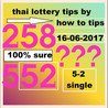 Thailand Lottery Result