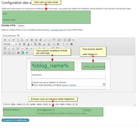 Plugin : Personnaliser les emails de WordPress | Time to Learn | Scoop.it