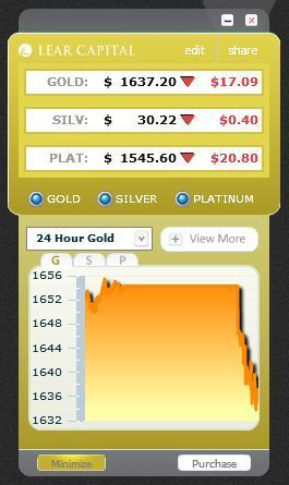 Real Time Gold Prices | Exact Price of Gold | Lear Capital | Gold and What Moves it. | Scoop.it