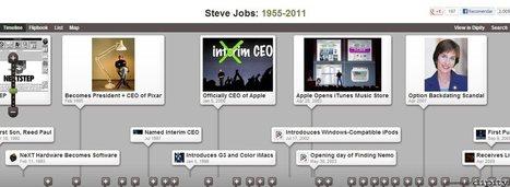 6 herramientas multimedia para crear biografías y líneas temporales | Create, Innovate & Evaluate in Higher Education | Scoop.it