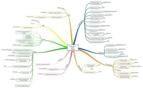 Calendrier des projets pédagogiques en carte mentale | Classemapping | Scoop.it