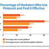 Marketing - Communication - Digital - Evénementiel - Experience - Luxe - etc