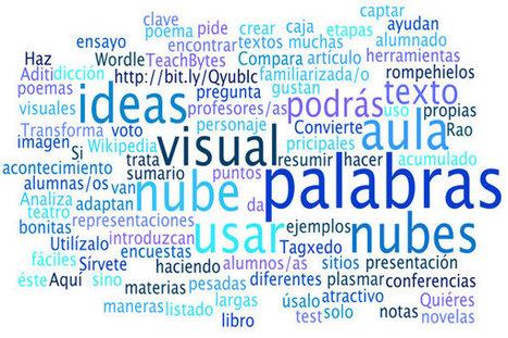 8 maneras de usar las nubes de palabras en el aula | Recull diari | Scoop.it
