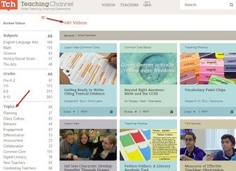 Common Core and Educational Technology | Tech Integration - Flip it! | Scoop.it