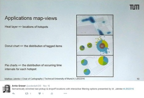 Movement data in GIS #4: variations over time | GeoWeb OpenSource | Scoop.it