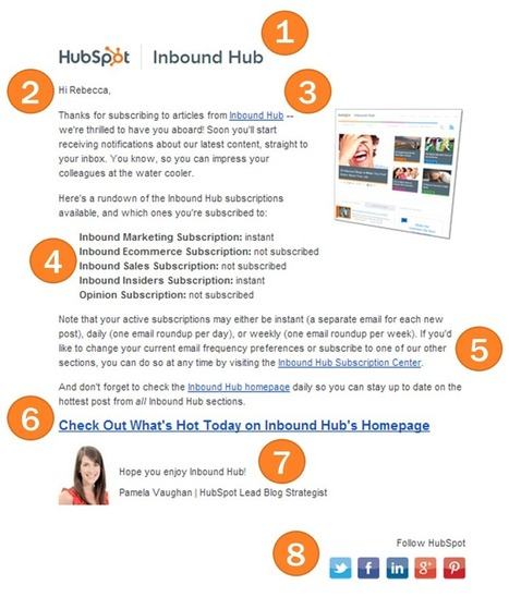 How to Use Welcome Emails to Delight Your New Blog Subscribers | Neutral Diseño Málaga | Scoop.it