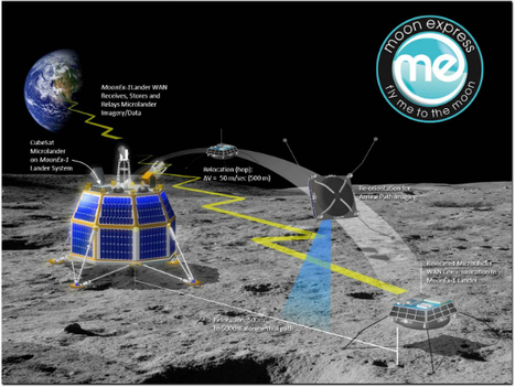 The Moon Is A Natural Platform For Asteroid Mining, Detection, And Deflection | The NewSpace Daily | Scoop.it