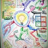 Mind and Cognitive Mapping