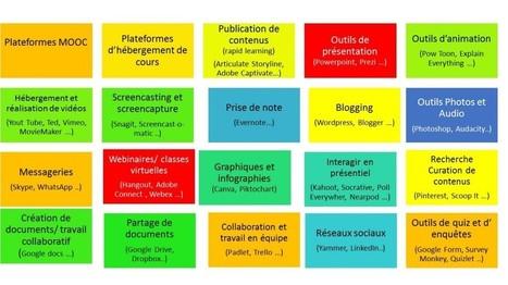 Formateurs, pourquoi et comment digitaliser les formations ? | Le blog de la Formation professionnelle et continue | eLearning - entre pedagogies et technologies - between pedagogy et technology | Scoop.it