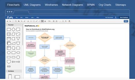 8 herramientas online para crear diagramas | Recursos Educativos Abiertos | Scoop.it