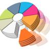ePortfolio - Portefeuille numérique de compétences