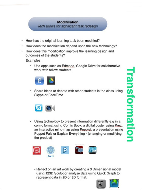 Transformation SAMR and Redefinition | Educational Tech | Scoop.it