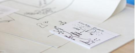 El pensamiento visual, un aliado de la flipped classroom | Con visión pedagógica: Recursos para el profesorado. | Scoop.it