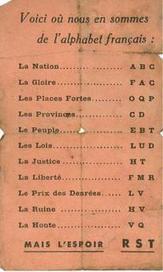 Une forme de résistance discrète et efficace : les tracts clandestins - [Archives municipales de Rezé]   Histoire 2 guerres   Scoop.it
