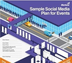 The Ultimate Social Media Event Marketing Checklist [Infographic] | Way Cool Tools | Scoop.it