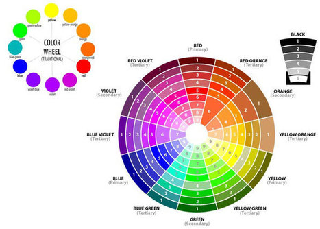 Color Schemes And Why To Choose Them | Webdesign | Wordpress | Joomla | Design | Scoop.it
