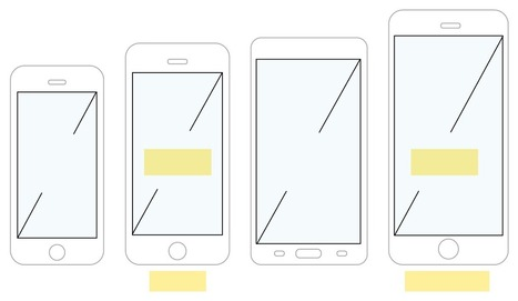 With the iPhone 6 Plus, Apple Aims for Versatility | Nerd Vittles Daily Dump | Scoop.it