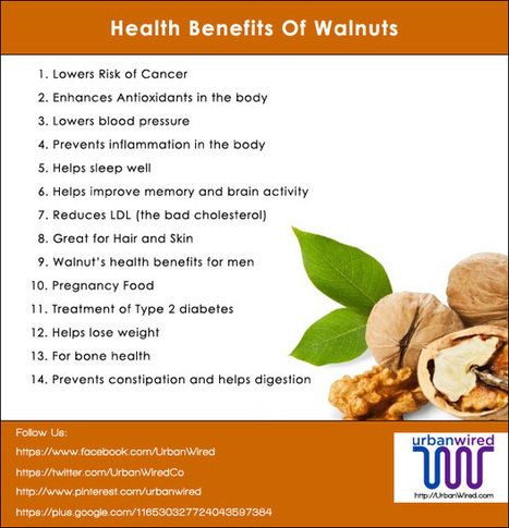 Top Health Benefits of Walnuts | Walnuts Nutrition Facts