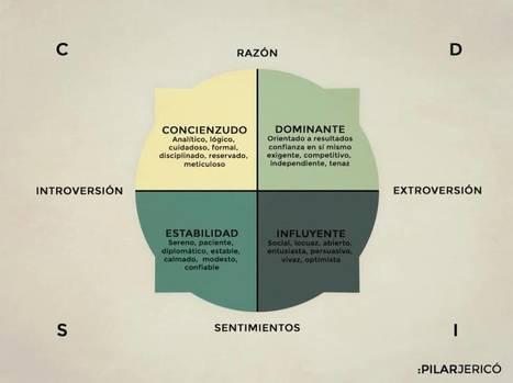 Dominante, influyente, concienzudo o estable. ¿Cómo eres tú? | Organización y Futuro | Scoop.it