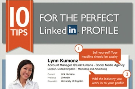Creating A Killer LinkedIn Profile: Tips From Link Humans [INFOGRAPHIC] | Social Media and Web Infographics hh | Scoop.it