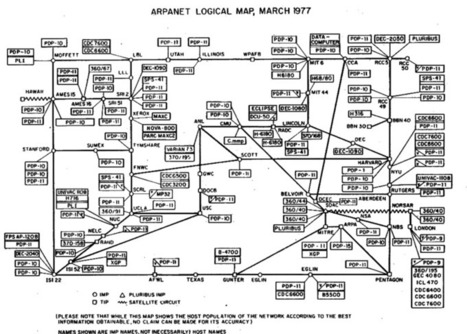 Found: A Map of the Entire Internet, As of 1973 | European & French IT world seen from PR side | Scoop.it