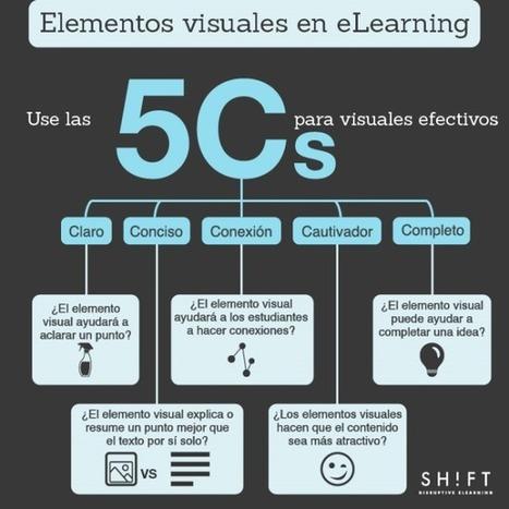 Use las 5 Cs para incluir elementos visuales efectivos en su curso eLearning | ele@rning | Scoop.it