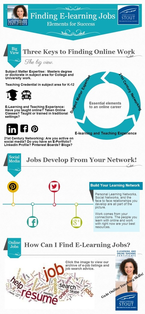 E-Learning Certificate Program: Infographic: Finding E-Learning Jobs | E-Learning and Online Teaching | Scoop.it