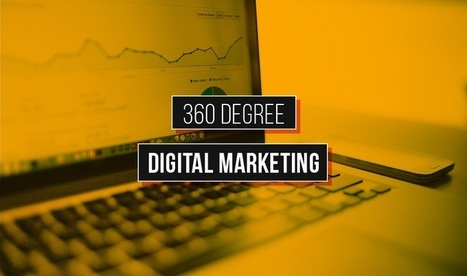 Developing A 360-Degree Digital Marketing Strategy - #infographic | Business Models | Scoop.it