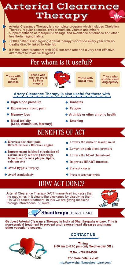 Arterial Clearance Therapy | Shanikrupa Heartca