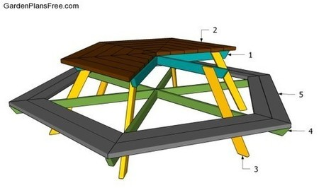 Hexagon Picnic Table Plans | Free Garden Plans   How To Build Garden  Projects | Tree