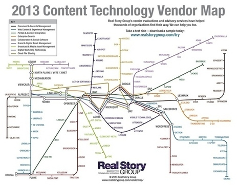 Vendor Map from The Real Story Group | Beyond Marketing | Scoop.it