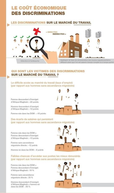 Le coût économique des discriminations | Nouveaux paradigmes | Scoop.it