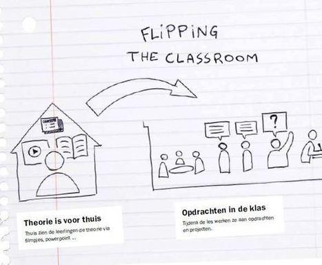 Flipping the classroom zet de les op zijn kop | Innovatie Antenne | Scoop.it