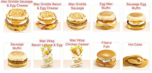Fast Food Spanish Phrases