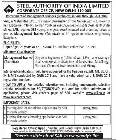 Sail Recruitment 2018 382 Management Trainee