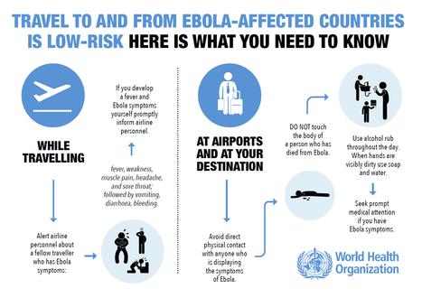 Ebola Virus Disease Information Page: University of Cape Town | Virology News | Scoop.it