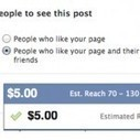 The Power Of Facebook Promoted Posts | Everything Facebook | Scoop.it