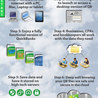 Cloud Computing: A Green Technology