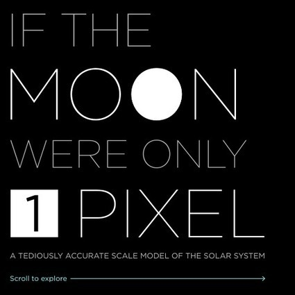If the Moon Were Only 1 Pixel - A tediously accurate map of the solar system | Astronomy Domain | Scoop.it