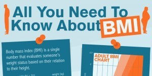 BMI & Ideal Body Weight Calculator | American Anti Aging Mag | Look Great Naked... | Scoop.it