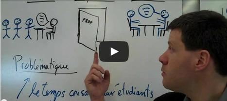 La classe inversée fait la une… | Blogue technopédagogique | eLearning related topics | Scoop.it