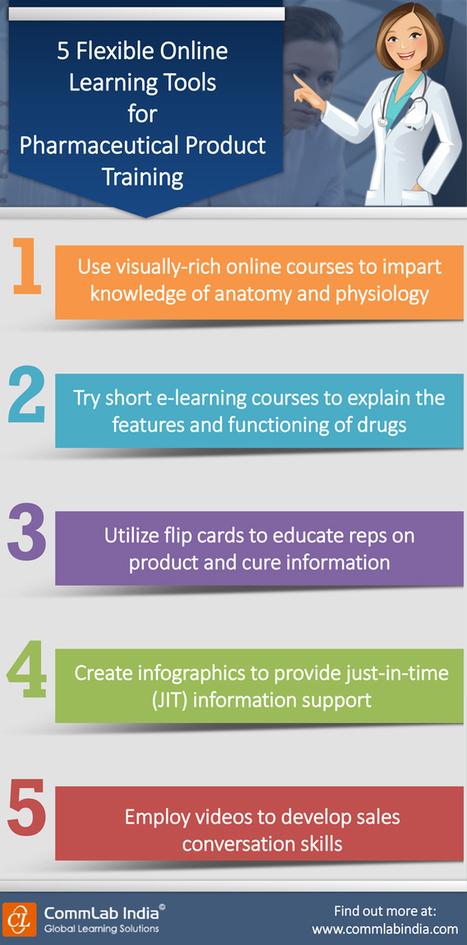 5 Flexible Online Learning Tools for Pharmaceut...