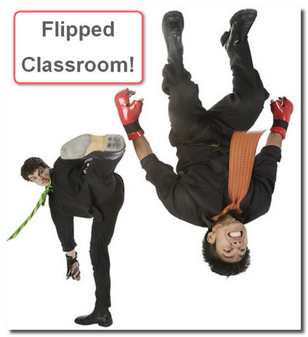 Online Course: Project-based Learning in the Flipped Classroom | Spaces for learning | Scoop.it