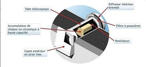 Vmc double flux brico depot vmc double flux brico depot with vmc double flux brico depot vmc - Vmc simple flux brico depot ...