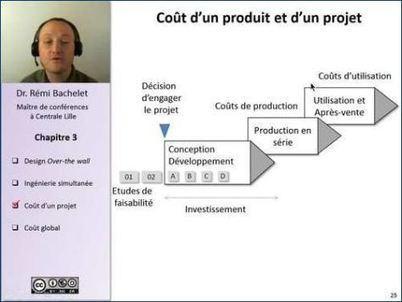 Capsules vidéos pédagogiques : bonnes pratiques   E-pédagogie, web2.0   Gilles Le Page   Scoop.it