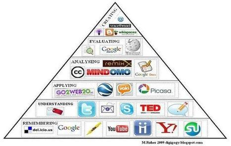 84 (And Counting) Bloom's Taxonomy Tools Worth Trying | Digital Learning and Higher Education | Scoop.it