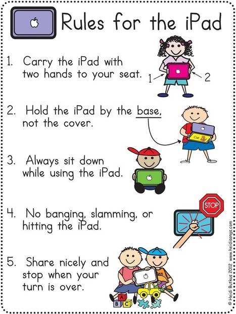 Like-learning: Rules for the iPad   Moodle and Web 2.0   Scoop.it